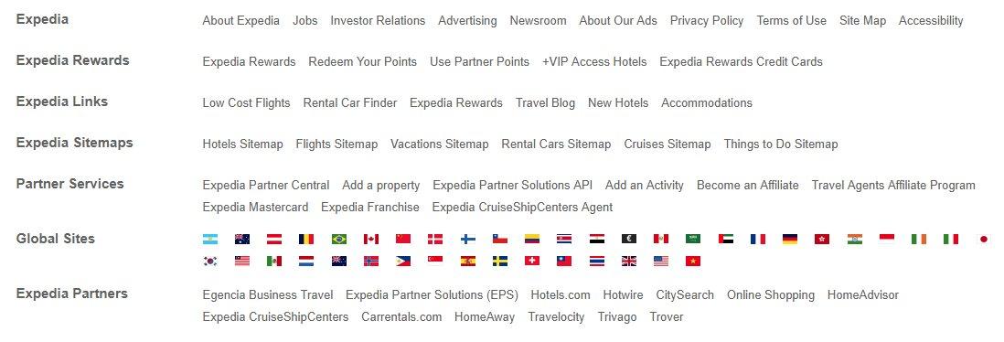 Как правильно делать перелинковку внутренних страниц сайта: 40 рекомендаций от SEO-специалиста
