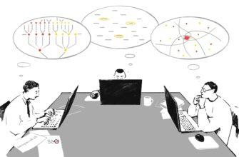 маркеры для SEO: опрос SEO-специалистов