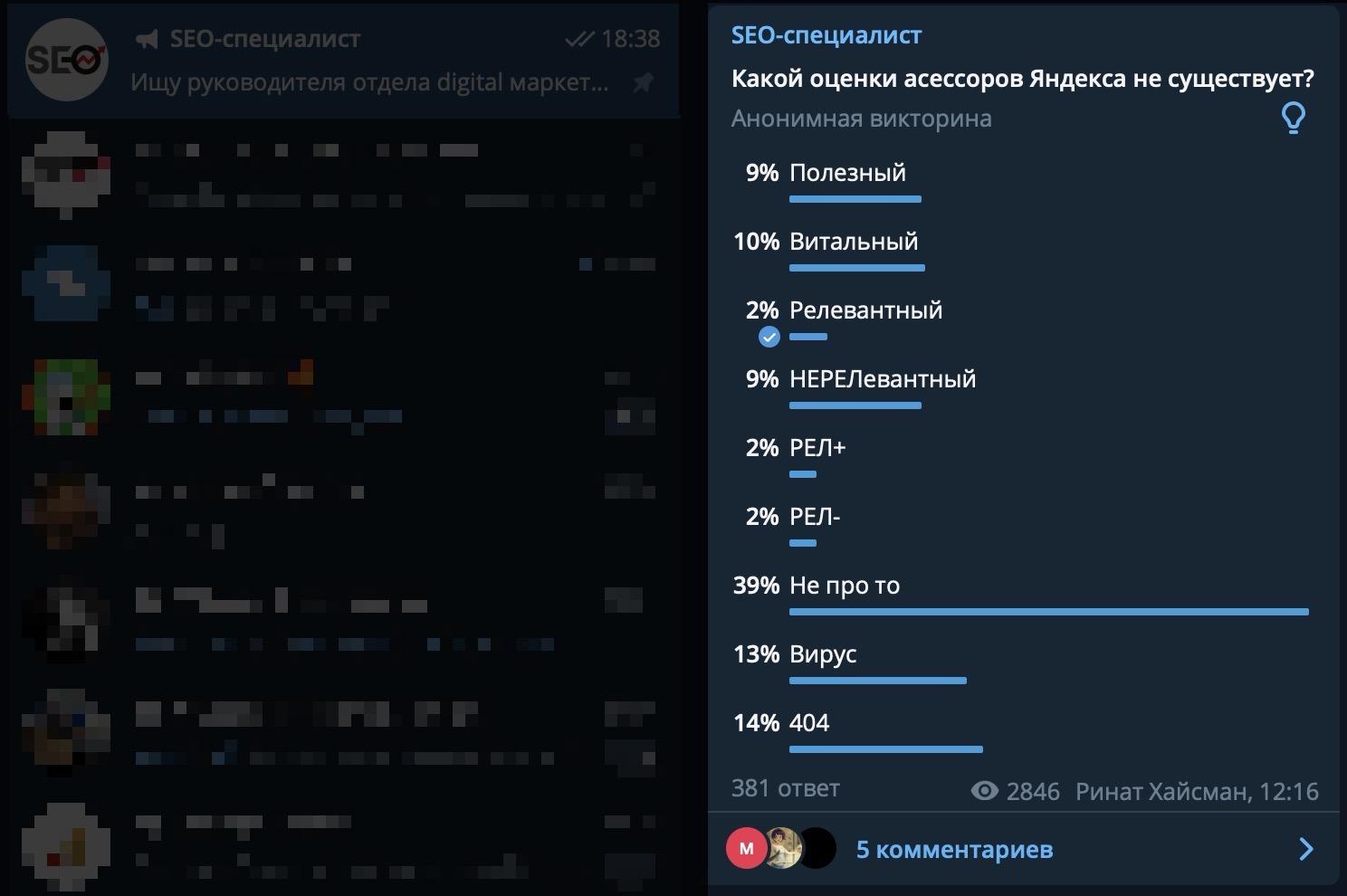 оценки асессоров яндекс голосование